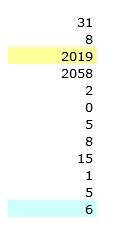 anno personale numerologia calcolo